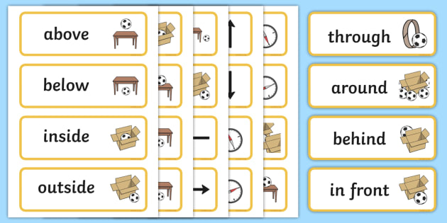 Positional Language Word Cards - Postion, Positional, Positional