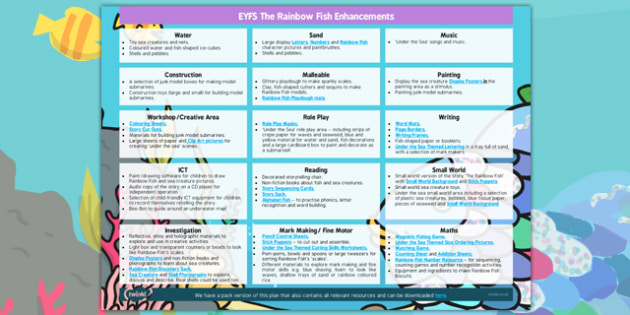 EYFS Enhancement Ideas to Support Teaching on The Rainbow Fish - eyfs, rainbow fish, enhancement, ideas, planning