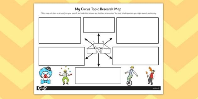 Circus Topic Research Map - research map, research, circus, topic