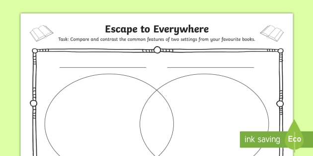 Venn Diagram Reading Activities Circuit Connection Diagram
