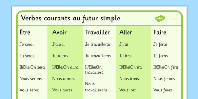 Verbes courants au futur simple Mat - french, common, useful, verbs, mats, useful verbs