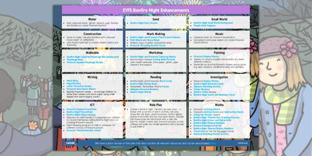 EYFS Bonfire Night Enhancement Ideas - eyfs, bonfire night, enhancement, ideas, planning