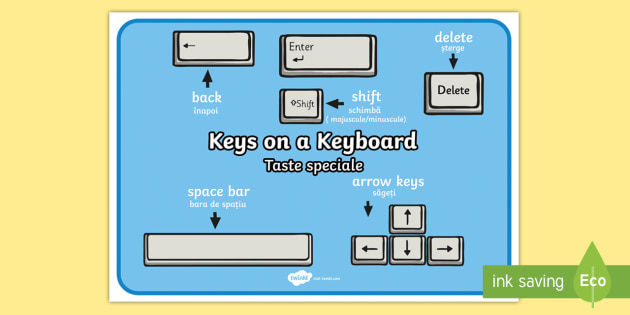 Key Functions on a Keyboard Display Posters English/Romanian - Keys on a