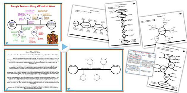 Planning Your Writing (Non-Fiction) Teaching Ideas Pack