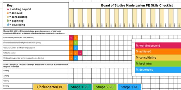 spreadsheet checklist