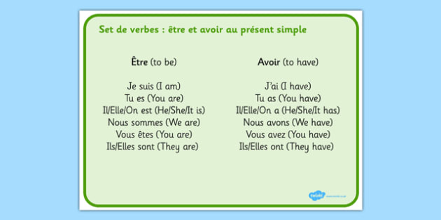 Avoir (To Have) and Être (To Be) Present Tense Word Mat French - avoir, étre, to have, to be, word mat, word, mat, french