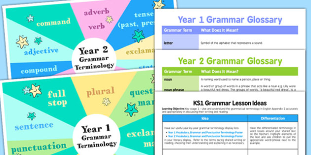 Key Stage 1 Grammar Pack - ks1, grammar, pack, grammar pack, key stage 1