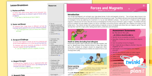 Science: Forces and Magnets Year 3 Planning Overview