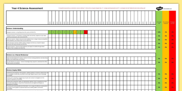 Australian Curriculum Year 4 Science Assessment - Australian Curriculum, Science, Assessment, Curriculum Overview, Student Data, Year 4