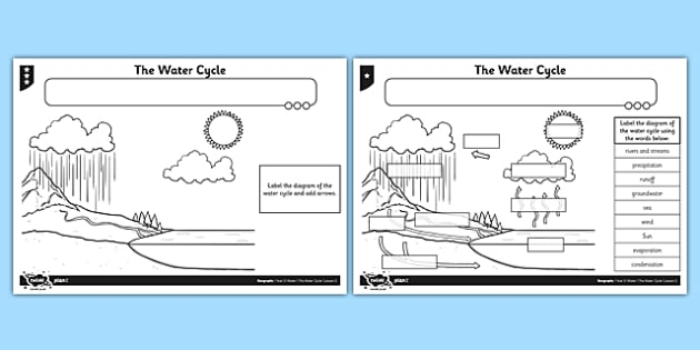 The Water Cycle Worksheet For Kids Primary Resource
