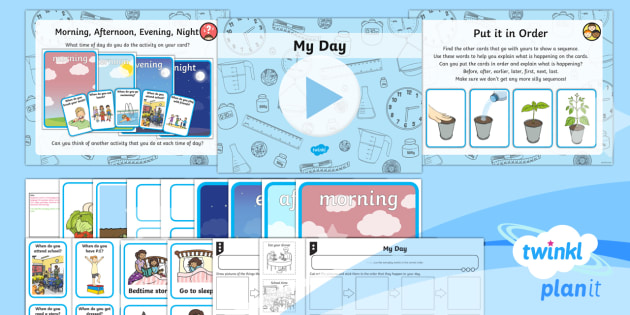 PlanIt Maths Y1 Measurement Lesson Pack Sequencing Events in Chronological Order (2)