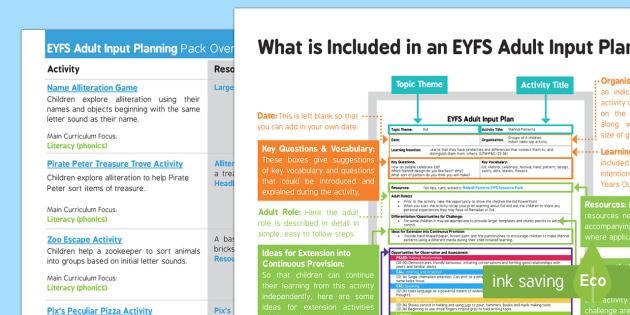 EYFS Phase 1 Aspect 5: Alliteration Adult Input Planning and Resource Pack  Overview - EYFS
