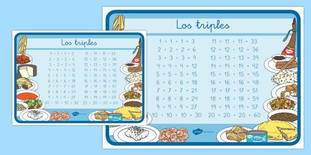 Póster DIN A4: Los triples - La comida - Triples, matemáticas, suma, adición, tabla del 3, múltiplos de 3,Spanish
