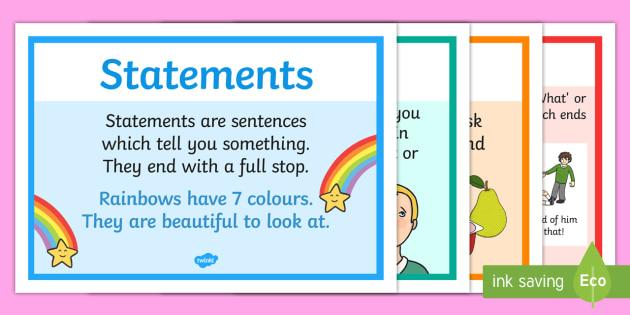 Types of Sentences Display Posters - sentences, types of sentences, different types of sentences, sentences posters, sentence types posters, ks2 literacy