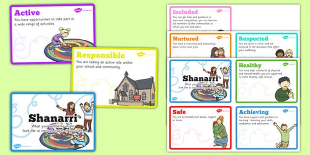 Shanarri Flash Cards - shanarri, flashcards, flash cards, well being