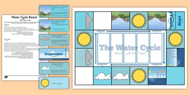 Water Cycle Game Arabic Translation - arabic, water cycle, game, water, cycle, science