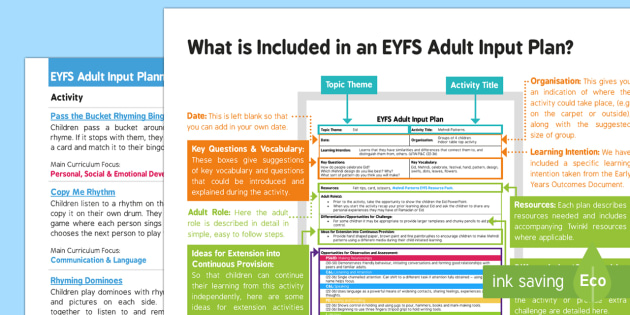 EYFS Phase 1 Aspect 4: Rhythm and Rhyme Adult Input Planning and Resource  Pack Overview
