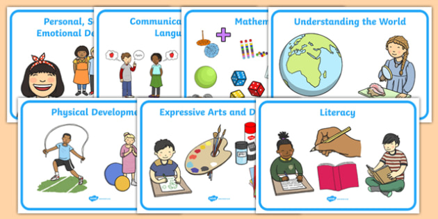 EYFS Areas of Learning Display Signs - EYFS, Areas of learning, early years foundation stage display, classroom areas, Classroom Area Signs, Banner, Foundation Stage Area Signs, Classroom labels, Area labels, Area Signs, Classroom Areas, Poster, Disp