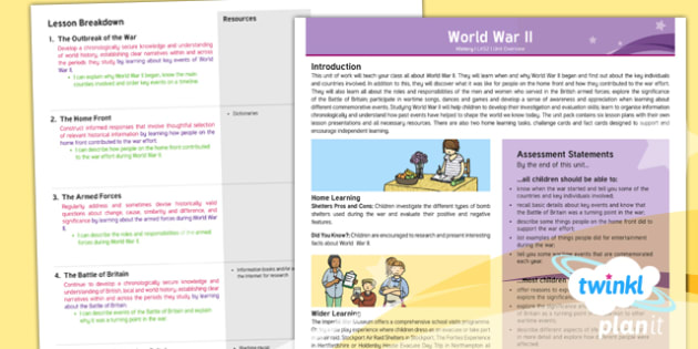 History: World War II LKS2 Planning Overview