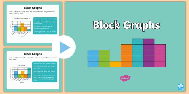 Block Graph PowerPoint - Reading Graphs KS1 (teacher made)Twinkl