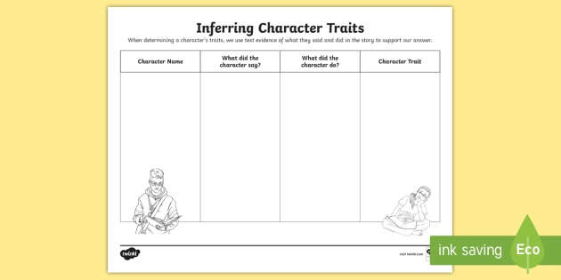 Inferring Character Traits Activity Reading Resource Twinkl