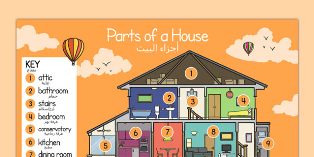 Parts of a House Poster Arabic Translation - arabic, parts, house, poster, display