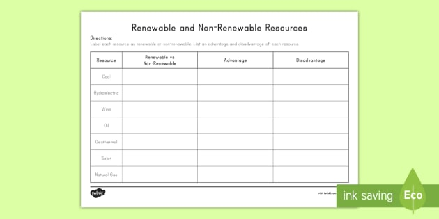 Renewable Vs Non-Renewable Worksheet / Worksheet - Earth Science ...