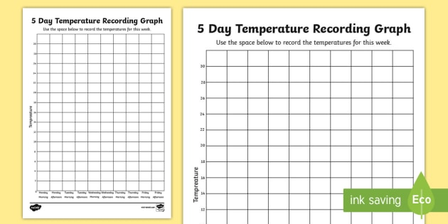 Five day temperature recording celsius worksheet activity for Temperature line graph template