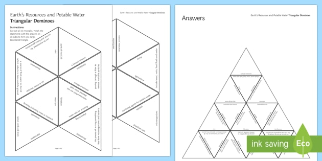 Earth's Resources and Potable Water Triangular Dominoes - Tarsia, gcse, chemistry, metal extraction, renewable resources, non renewable resources, finite, pot, plenary activity