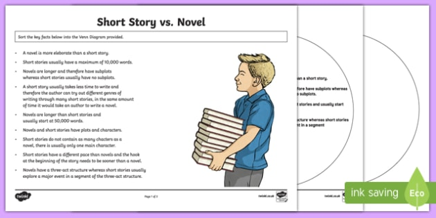 Short Story vs. Novel Venn Diagram Activity Sheet, worksheet