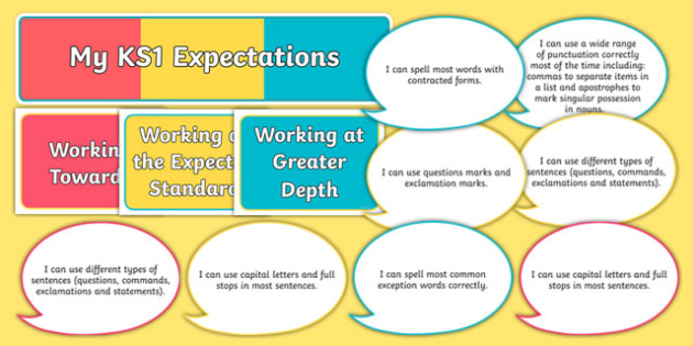 KS1 Expectations on Speech Bubbles Display Pack - ks1, expectations, speech bubbles, display