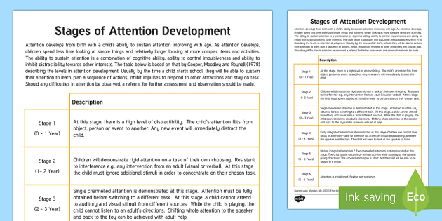 Stages Of Attention Development - attention, develop, SEN, prompt