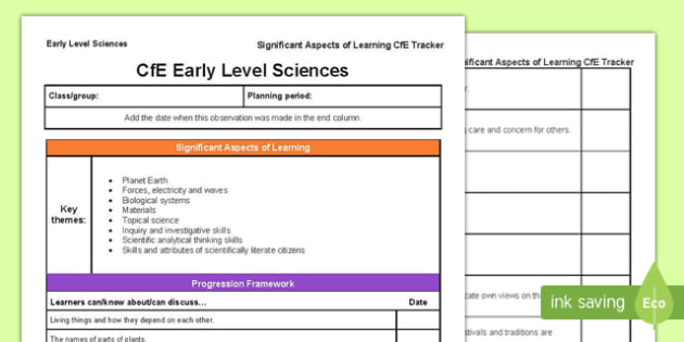 Sciences Significant Aspects of Learning and Progression Framework CfE Early Level Tracker-Scottish