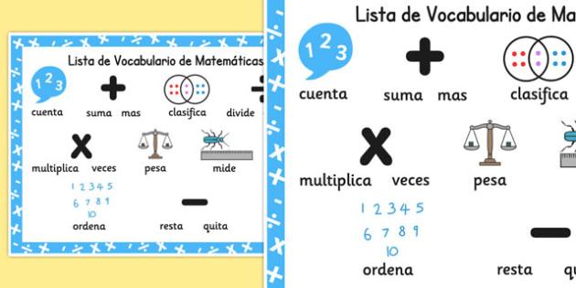 Tapiz de vocabulario - Instrucciones numéricas - sumar, restar, dividir, palabras, instrucciones