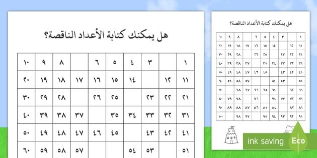 تلوين الارقام العربية للاطفال pdf