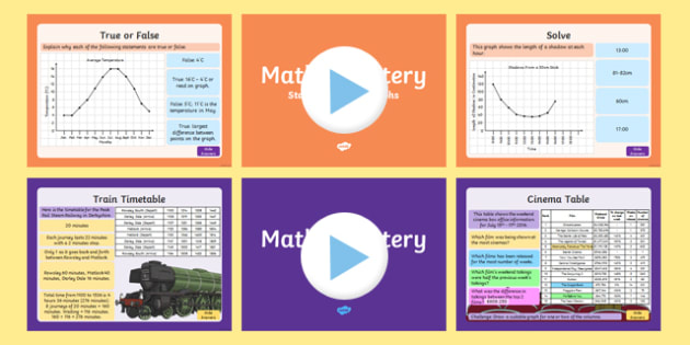 Year 5 Statistics Maths Mastery Activities Resource Pack