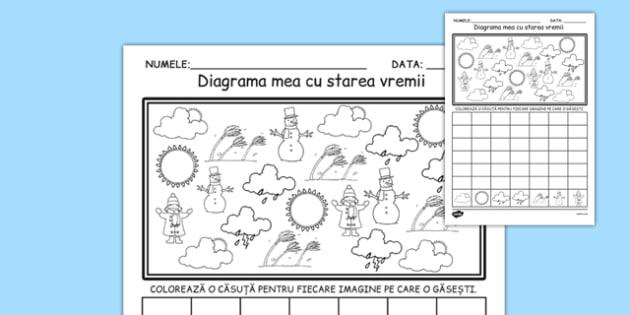 Diagrama mea cu elementele naturii - Fișă de lucru - diagrama, elemente ale naturii, fișă de lucru, științe, natură, atenție, materiale, materiale didactice, română, romana, material, material didactic
