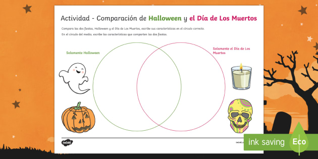 day of the dead compared to halloween