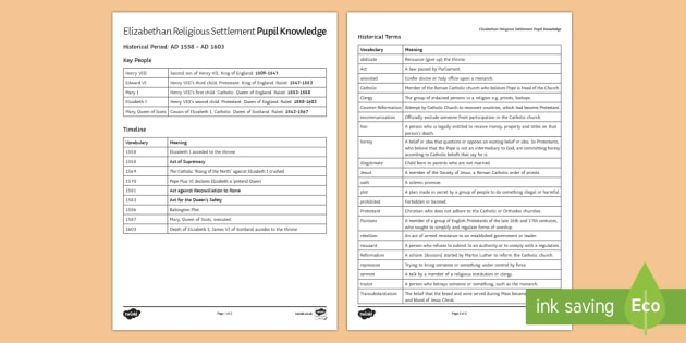 Elizabethan Religious Settlement Pupil Knowledge Sheet - Elizabethan Religious Settlement, Protestant, Catholics, Anglicans, compromise, religion, religious,