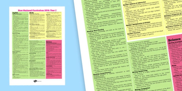 2014 National Curriculum Maths, English and Science Poster Year 1 - curriculum, maths, english, science, poster, display