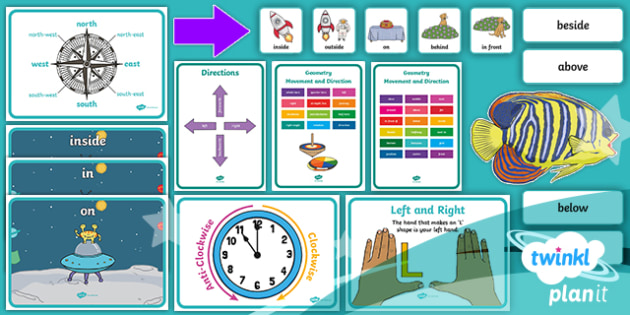 PlanIt Maths Y2  Position and Direction Display Pack