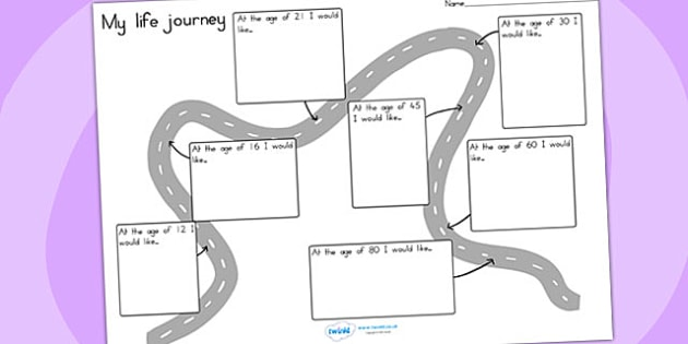 My Life Journey Worksheet - my life, ourselves, feelings