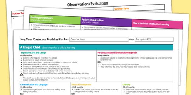 Creative Area Editable Continuous Provision Plan Reception FS2
