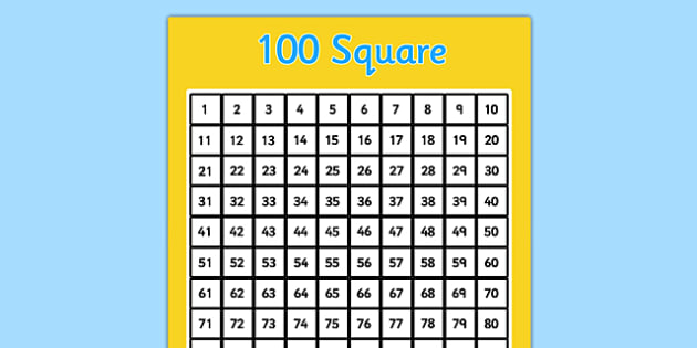 photograph relating to Printable 25 Square Grid named Printable 100 Grid Sq. - Basic Instrument