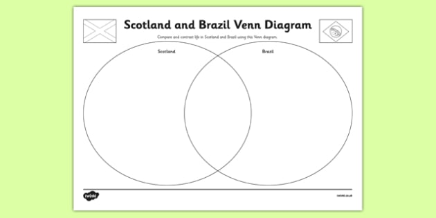 Scotland and brazil venn diagram worksheet activity sheet scotland and brazil venn diagram worksheet activity sheet venn diagram scotland brazil ccuart Images