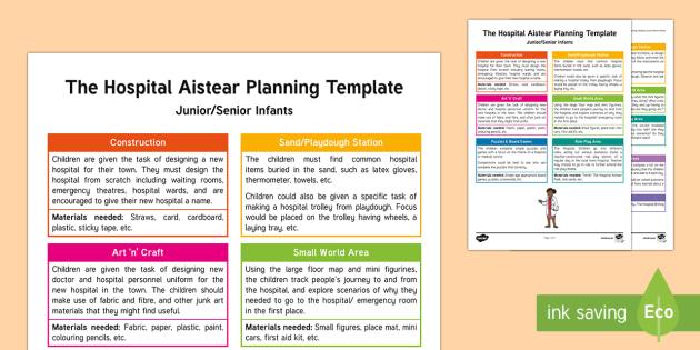 The Hospital Aistear Planning Template-Irish