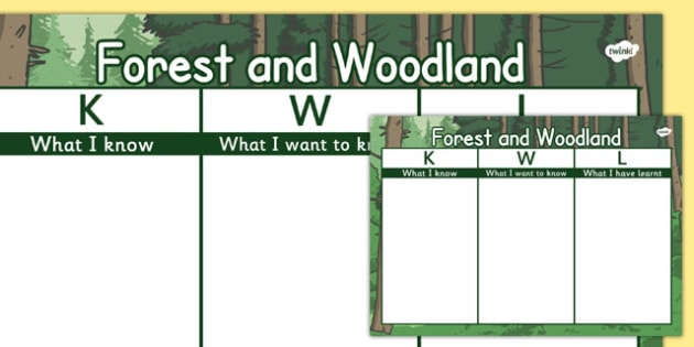 Forest and Woodland Topic KWL Grid - KWL, Know, Forest, Woodland