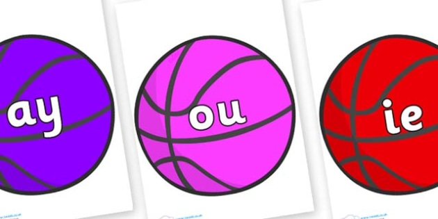 Phase 5 Phonemes on Basketballs - Phonemes, phoneme, Phase 5, Phase five, Foundation, Literacy, Letters and Sounds, DfES, display