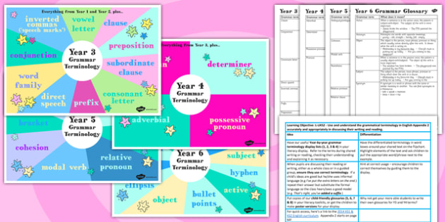 Understand Grammatical Terminology Appendix 2 KS2 Resource Pack