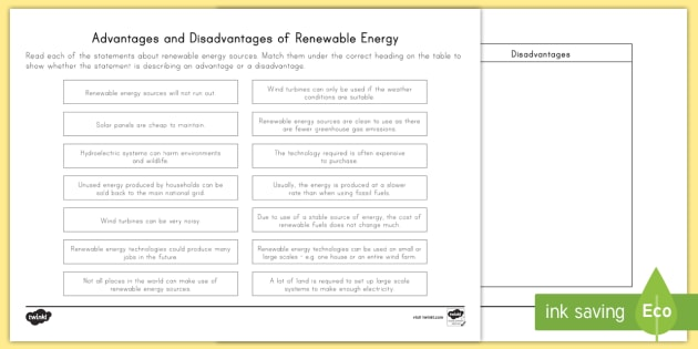Renewable Resources Advantage or Disadvantage Worksheet /